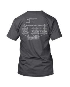 Periodic Table of Explosives T-Shirt - Rear